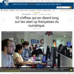 10 chiffres qui en disent long sur les start up françaises du numérique