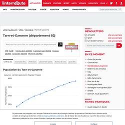 Les chiffres clés du Tarn et Garonne - département 82