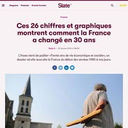 Ces 26 chiffres et graphiques montrent comment la France a changé en 30 ans