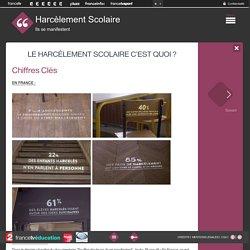 Chiffres Clés - Harcèlement scolaire - Francetv.fr
