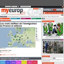 Les vrais chiffres de l'immigration en France et ailleurs