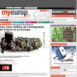 Les vrais chiffres de l'immigration en France et en Europe