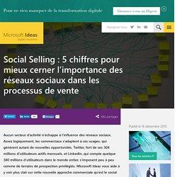 Social Selling : 5 chiffres pour mieux cerner l'importance des réseaux sociaux dans les processus de vente