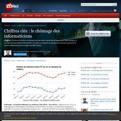 Chiffres clés : le chômage des informaticiens - ZDNet