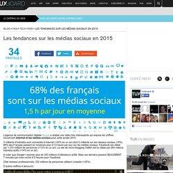 Chiffres Internet & Médias sociaux 2015