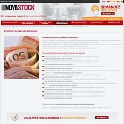 Chiffres clés démarque inconnue par secteur - Démarque inconnue - Pduc démarque inconnue - Inventaire - Novastock.fr