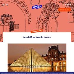 Les chiffres fous du Louvre – Paris ZigZag