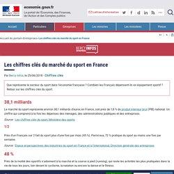 Les chiffres clés du marché du sport en France