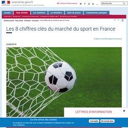 Les 8 chiffres clés du marché du sport en France