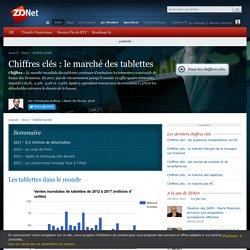 Chiffres clés : le marché des tablettes - ZDNet
