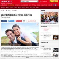 Les 10 chiffres-clés du mariage aujourd'hui - 16/09/2014