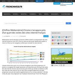 [Chiffres Médiamétrie] Chrome s'accapare près d'un quart des visites des sites internet français