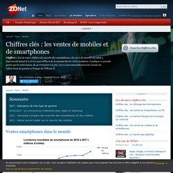 Chiffres clés : les ventes de mobiles et de smartphones - ZDNet