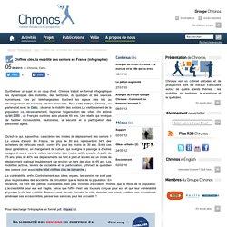 Chronos, Certu - Chiffres clés, la mobilité des seniors en France (infographie)