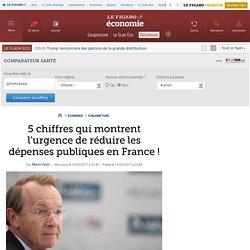5 chiffres qui montrent l'urgence de réduire les dépenses publiques en France !