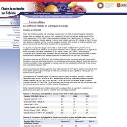 Les chiffres de l'obésité les statistiques du Canada