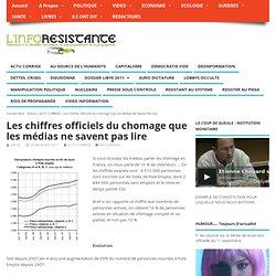 Les chiffres officiels du chomage 2011 que les médias ne savent pas lire