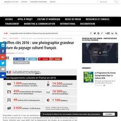 Chiffres clés 2016 : une photographie grandeur nature du paysage culturel français