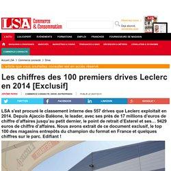 Les chiffres des 100 premiers drives Leclerc...