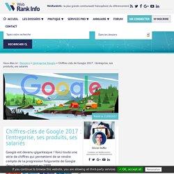 Tous les chiffres clés sur Google : société, produits et services
