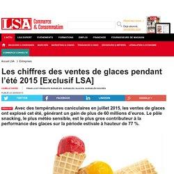 Les chiffres des ventes de glaces pendant... - Frais LS et produits surgelés
