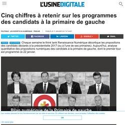 Cinq chiffres à retenir sur les programmes des candidats à la primaire de gauche