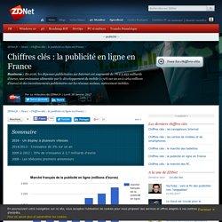 Chiffres clés : la publicité en ligne en France - ZDNet