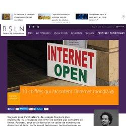 10 chiffres qui racontent l'Internet mondial