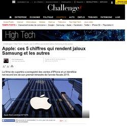 Apple: ces 5 chiffres qui rendent jaloux Samsung et les autres - 28 janvier 2015