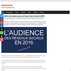 Les chiffres des réseaux sociaux en France et dans le monde en 2016