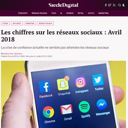 Les chiffres sur les réseaux sociaux : Avril 2018