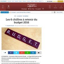 Les 6 chiffres à retenir du budget2016