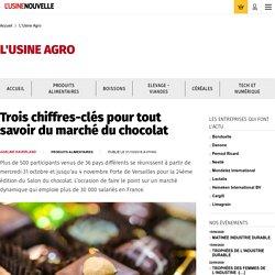 Trois chiffres-clés pour tout savoir du marché du chocolat - L'Usine Agro