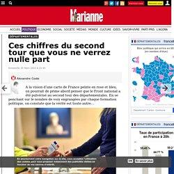 """La démo-""""crassie"""" républicaine française dans toute sa splendeur et ces chiffres du second tour que vous ne verrez nulle part"""