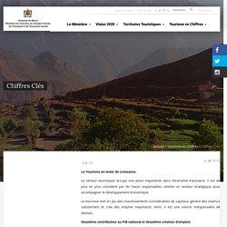 Secrétariat d'Etat chargé du Tourisme