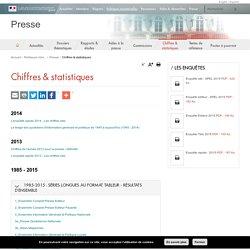 Chiffres & statistiques - Presse
