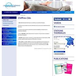 Chiffres Clés - Thermes et cures thermales en France