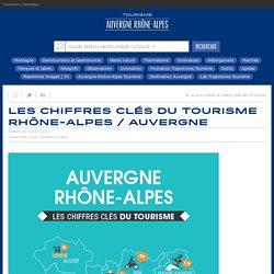 Les Chiffres Clés du Tourisme Rhône-Alpes / Auvergne