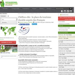 Chiffres-clés : la place du tourisme durable auprès des Français