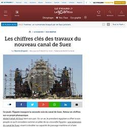 Les chiffres clés des travaux du nouveau canal de Suez