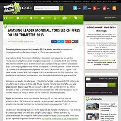 Samsung leader mondial, tous les chiffres du 1er trimestre 2013