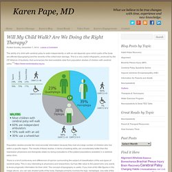 Will My Child Walk? Are We Doing the Right Therapy? : Karen Pape, MD