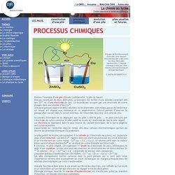 La Chimie au Lycée / les piles / processus chimiques