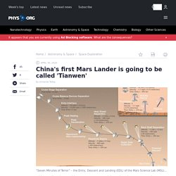 China's first Mars Lander is going to be called 'Tianwen'