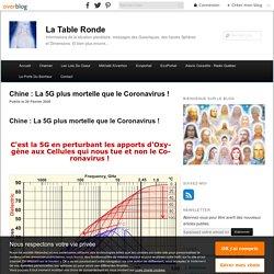 Chine : La 5G plus mortelle que le Coronavirus ! - La Table Ronde