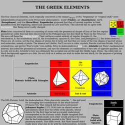 THE GREEK, INDIAN, & CHINESE ELEMENTS