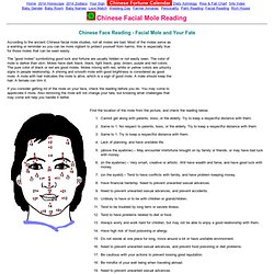 Chinese Facial Mole and Body Mole Reading