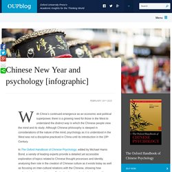 Chinese New Year and psychology [infographic]