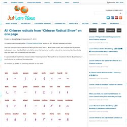 """Learn Chinese Online FREE – Learn Chinese Blog – Just Learn Chinese! » All Chinese radicals from """"Chinese Radical Show"""" on one page"""