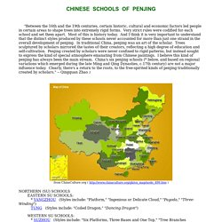 Chinese Schools of Penjing